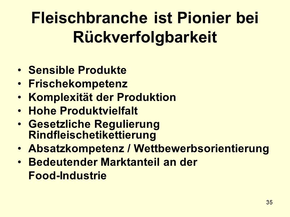 Fleischbranche ist Pionier bei Rückverfolgbarkeit Sensible Produkte Frischekompetenz Komplexität der Produktion Hohe Produktvielfalt Gesetzliche Regul