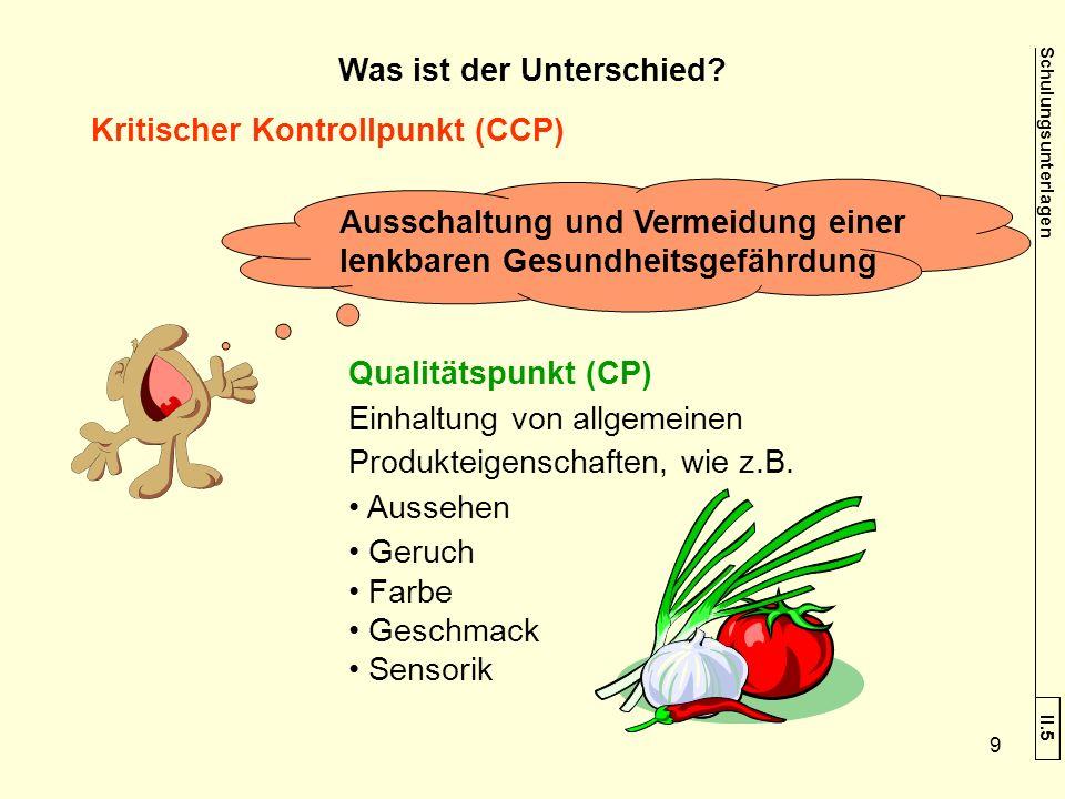 Kritischer Kontrollpunkt (CCP) Qualitätspunkt (CP) Einhaltung von allgemeinen Produkteigenschaften, wie z.B. Aussehen Geruch Farbe Geschmack Sensorik