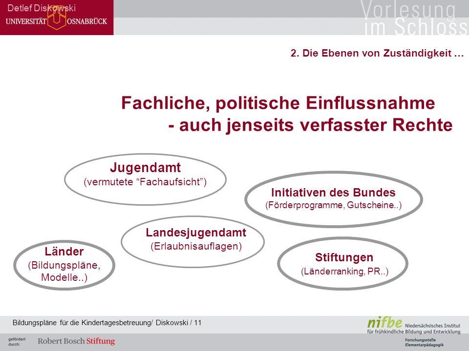 """Fachliche, politische Einflussnahme - auch jenseits verfasster Rechte Detlef Diskowski Jugendamt (vermutete """"Fachaufsicht"""") Landesjugendamt (Erlaubnis"""