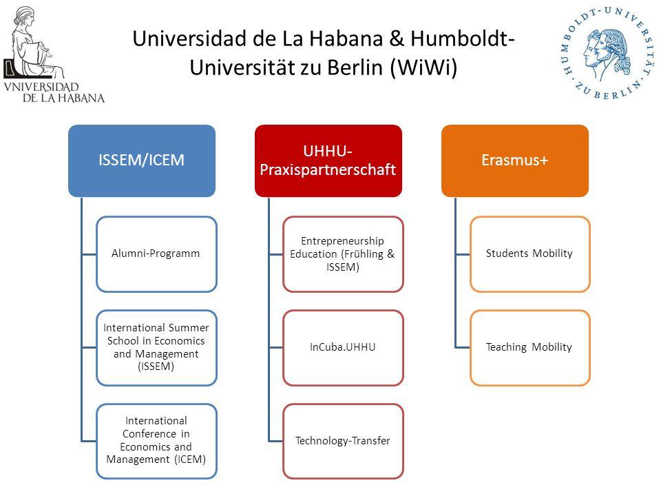 ISSEM/ICEM Alumni-Programm International Summer School in Economics and Management (ISSEM) International Conference in Economics and Management (ICEM)