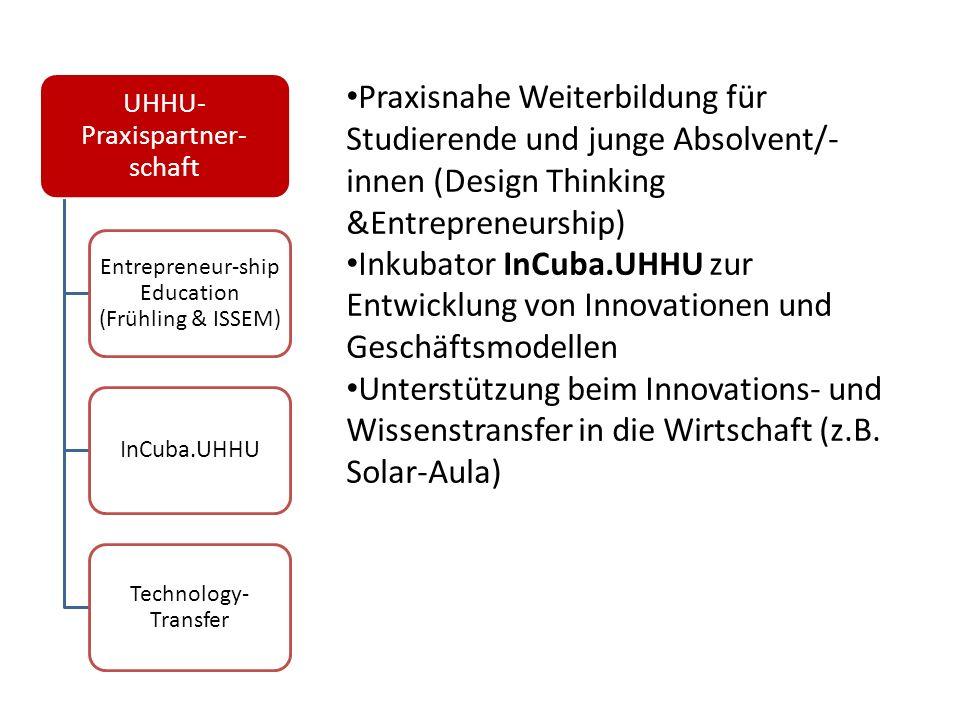 Praxisnahe Weiterbildung für Studierende und junge Absolvent/- innen (Design Thinking &Entrepreneurship) Inkubator InCuba.UHHU zur Entwicklung von Innovationen und Geschäftsmodellen Unterstützung beim Innovations- und Wissenstransfer in die Wirtschaft (z.B.