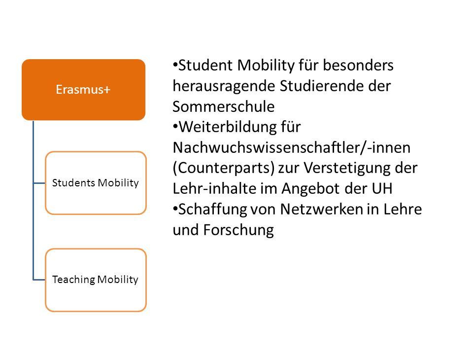 Student Mobility für besonders herausragende Studierende der Sommerschule Weiterbildung für Nachwuchswissenschaftler/-innen (Counterparts) zur Verstetigung der Lehr-inhalte im Angebot der UH Schaffung von Netzwerken in Lehre und Forschung Erasmus+ Students Mobility Teaching Mobility