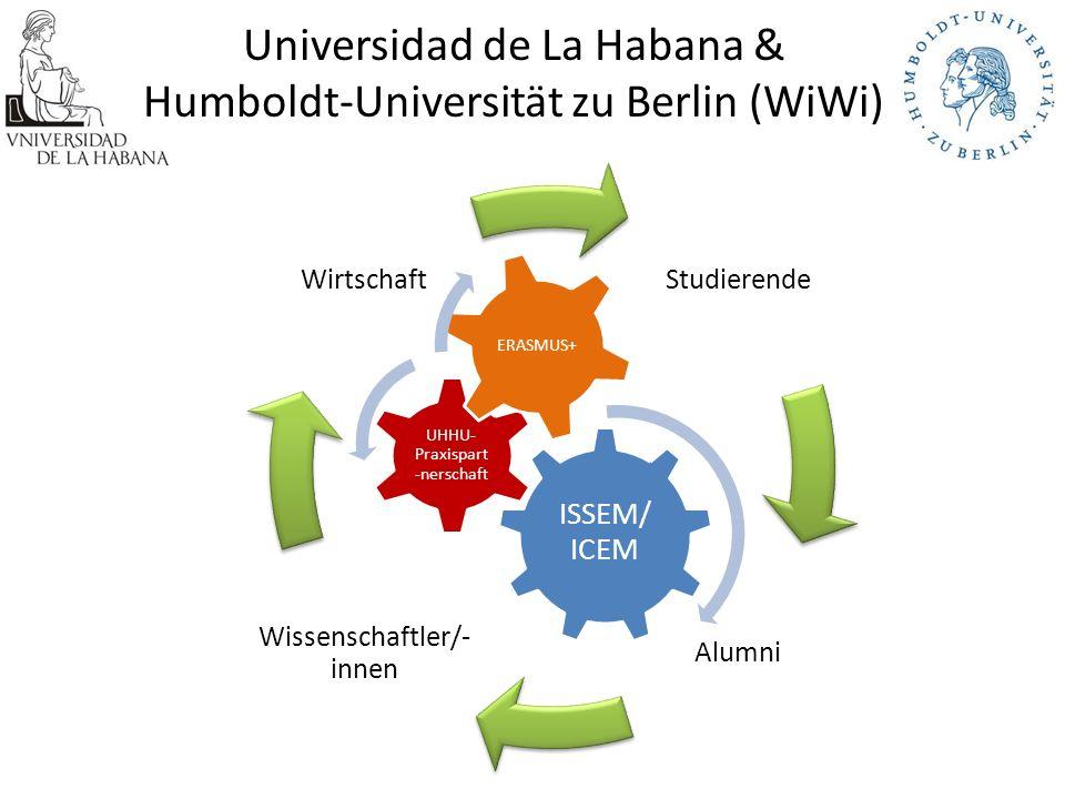 Studierende Alumni Wissenschaftler/- innen Wirtschaft ISSEM/ ICEM UHHU- Praxispart -nerschaft ERASMUS+ Universidad de La Habana & Humboldt-Universität zu Berlin (WiWi)