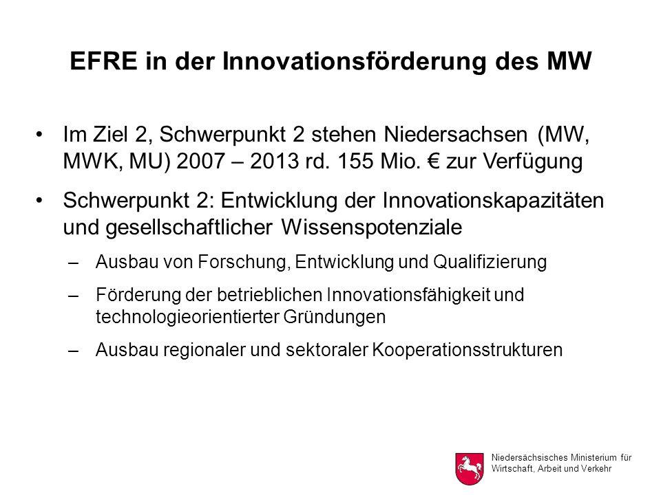 Niedersächsisches Ministerium für Wirtschaft, Arbeit und Verkehr EFRE in der Innovationsförderung des MW Im Ziel 2, Schwerpunkt 2 stehen Niedersachsen (MW, MWK, MU) 2007 – 2013 rd.