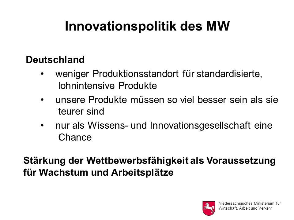 Niedersächsisches Ministerium für Wirtschaft, Arbeit und Verkehr Innovationspolitik des MW Deutschland weniger Produktionsstandort für standardisierte, lohnintensive Produkte unsere Produkte müssen so viel besser sein als sie teurer sind nur als Wissens- und Innovationsgesellschaft eine Chance Stärkung der Wettbewerbsfähigkeit als Voraussetzung für Wachstum und Arbeitsplätze
