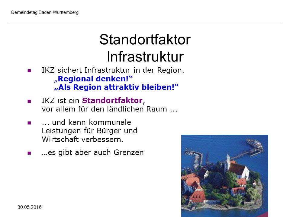 Gemeindetag Baden-Württemberg 30.05.2016 IKZ sichert Infrastruktur in der Region.
