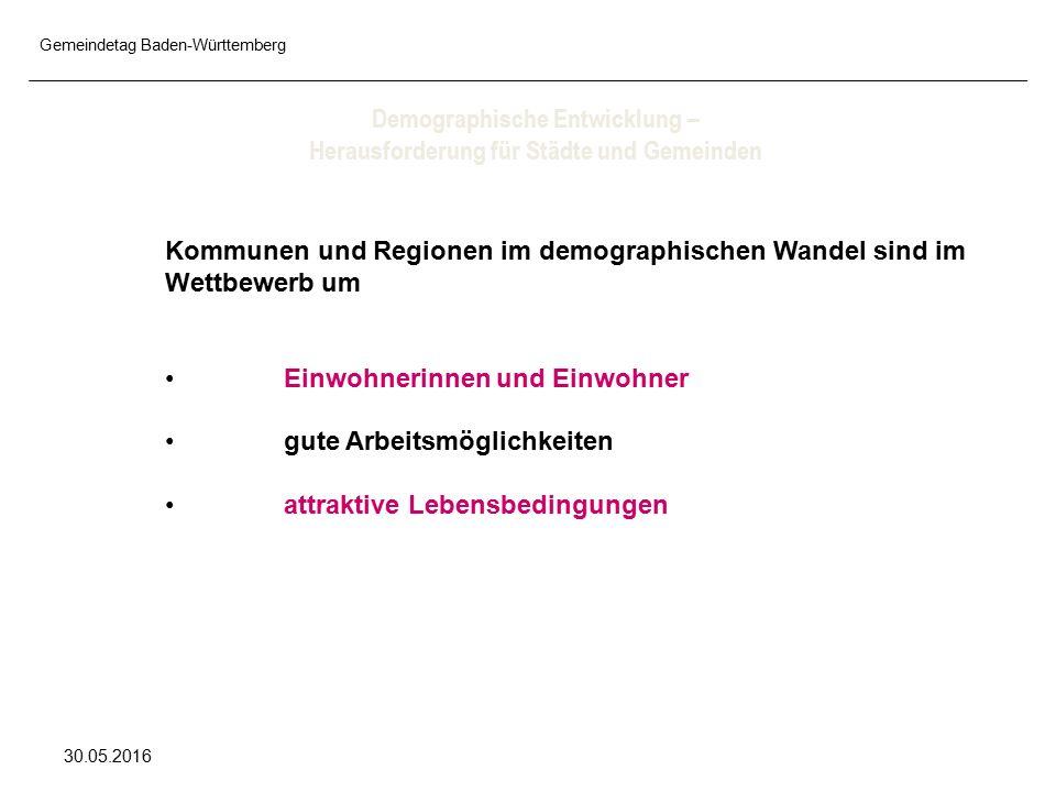 Gemeindetag Baden-Württemberg 30.05.2016 Demographische Entwicklung – Herausforderung für Städte und Gemeinden Kommunen und Regionen im demographischen Wandel sind im Wettbewerb um Einwohnerinnen und Einwohner gute Arbeitsmöglichkeiten attraktive Lebensbedingungen