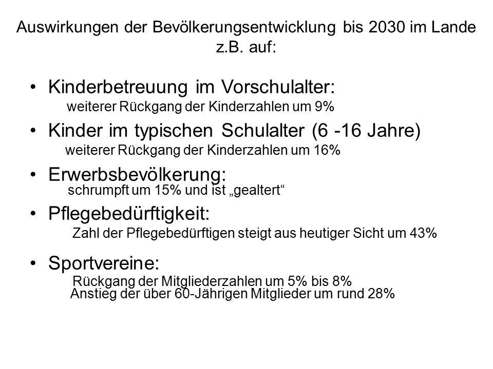 Auswirkungen der Bevölkerungsentwicklung bis 2030 im Lande z.B.