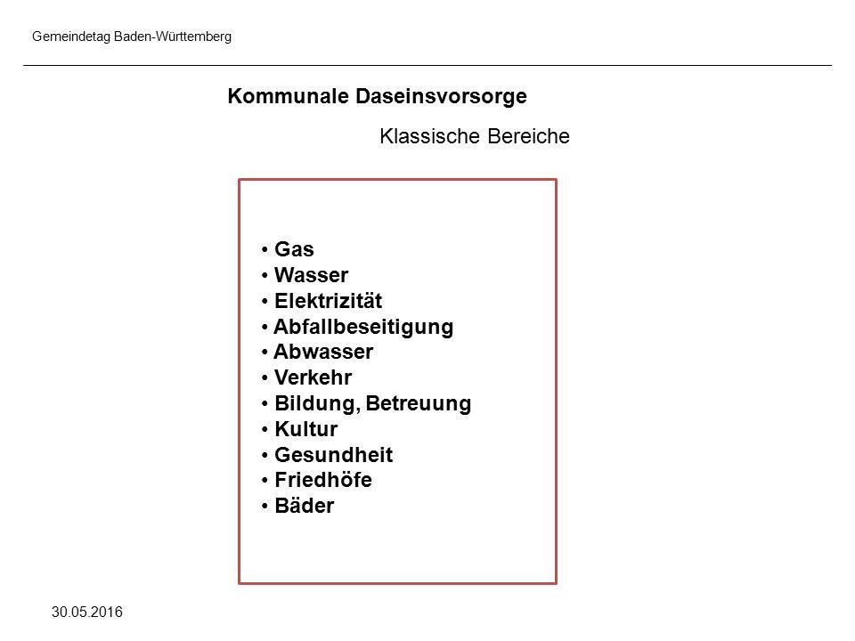 Gemeindetag Baden-Württemberg 30.05.2016 Kommunale Daseinsvorsorge Klassische Bereiche Gas Wasser Elektrizität Abfallbeseitigung Abwasser Verkehr Bildung, Betreuung Kultur Gesundheit Friedhöfe Bäder