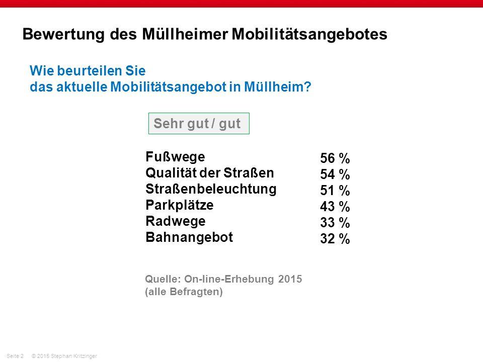 Seite 2© 2015 Stephan Kritzinger Bewertung des Müllheimer Mobilitätsangebotes Wie beurteilen Sie das aktuelle Mobilitätsangebot in Müllheim.