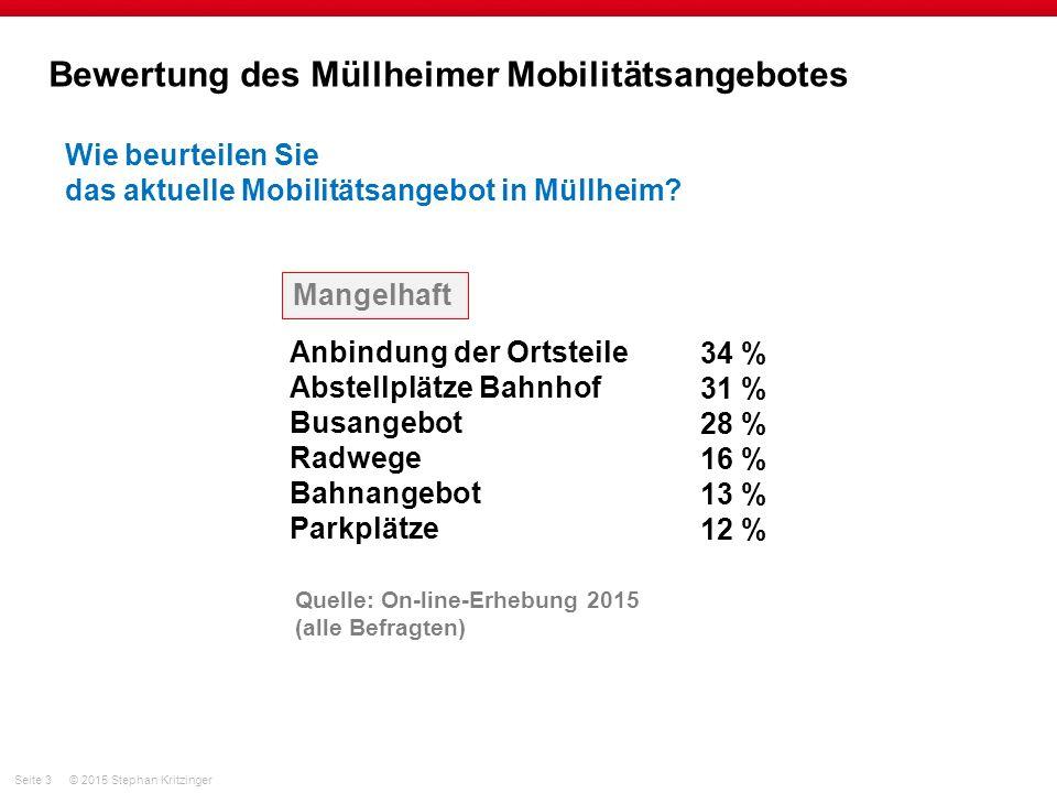Seite 3© 2015 Stephan Kritzinger Wie beurteilen Sie das aktuelle Mobilitätsangebot in Müllheim.