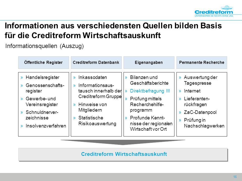 16 Informationsquellen (Auszug) Informationen aus verschiedensten Quellen bilden Basis für die Creditreform Wirtschaftsauskunft Creditreform Wirtschaf