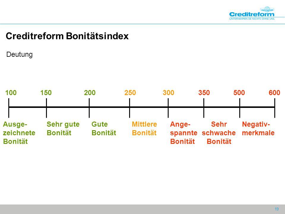 19 Creditreform Bonitätsindex Deutung 100150200250300350500600 Ausge- zeichnete Bonität Sehr gute Bonität Gute Bonität Mittlere Bonität Ange- spannte