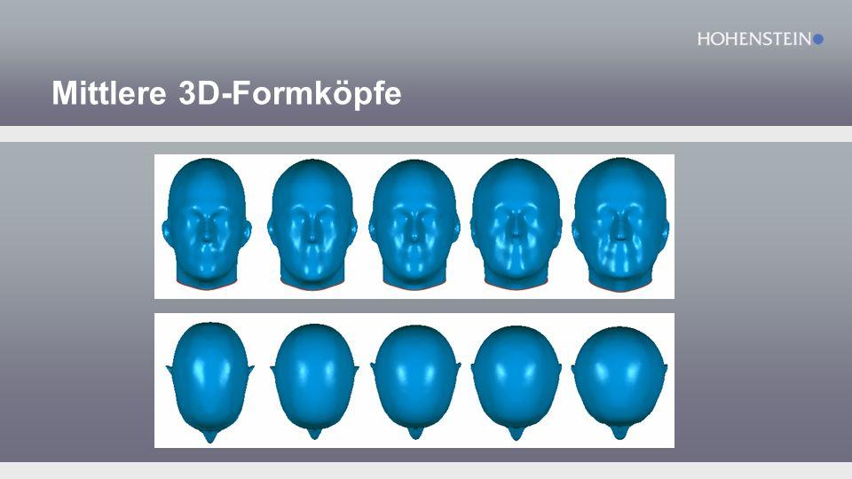 Mittlere 3D-Formköpfe