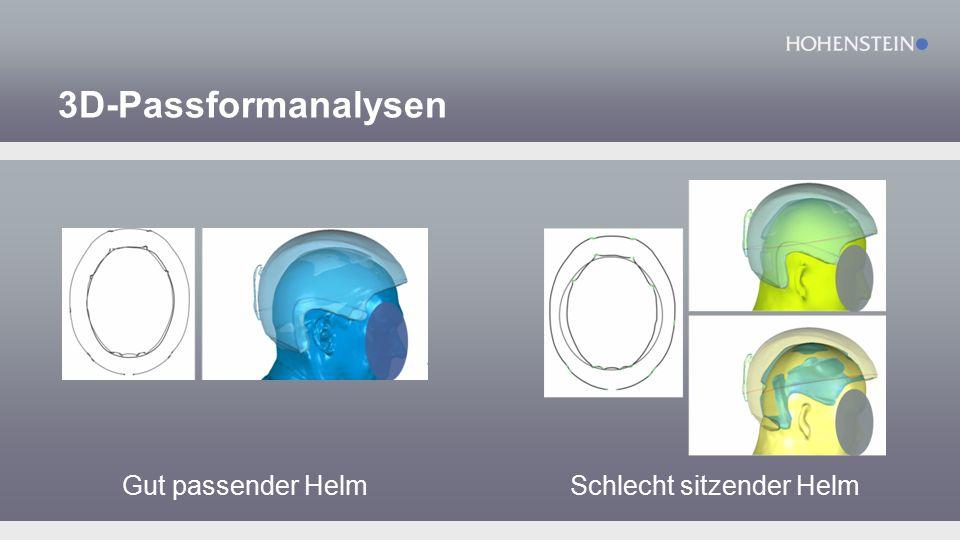 3D-Passformanalysen Gut passender HelmSchlecht sitzender Helm