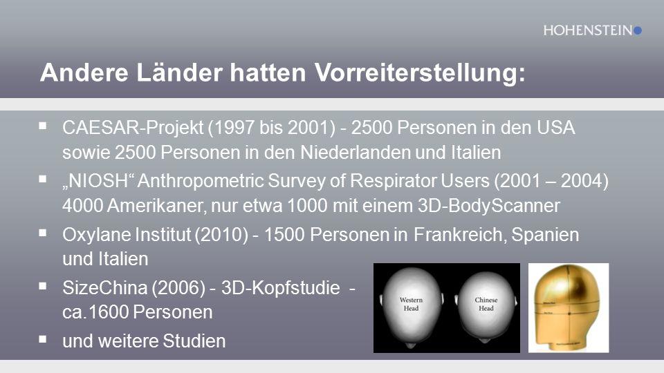 """Andere Länder hatten Vorreiterstellung:  CAESAR-Projekt (1997 bis 2001) - 2500 Personen in den USA sowie 2500 Personen in den Niederlanden und Italien  """"NIOSH Anthropometric Survey of Respirator Users (2001 – 2004) 4000 Amerikaner, nur etwa 1000 mit einem 3D-BodyScanner  Oxylane Institut (2010) - 1500 Personen in Frankreich, Spanien und Italien  SizeChina (2006) - 3D-Kopfstudie - ca.1600 Personen  und weitere Studien"""