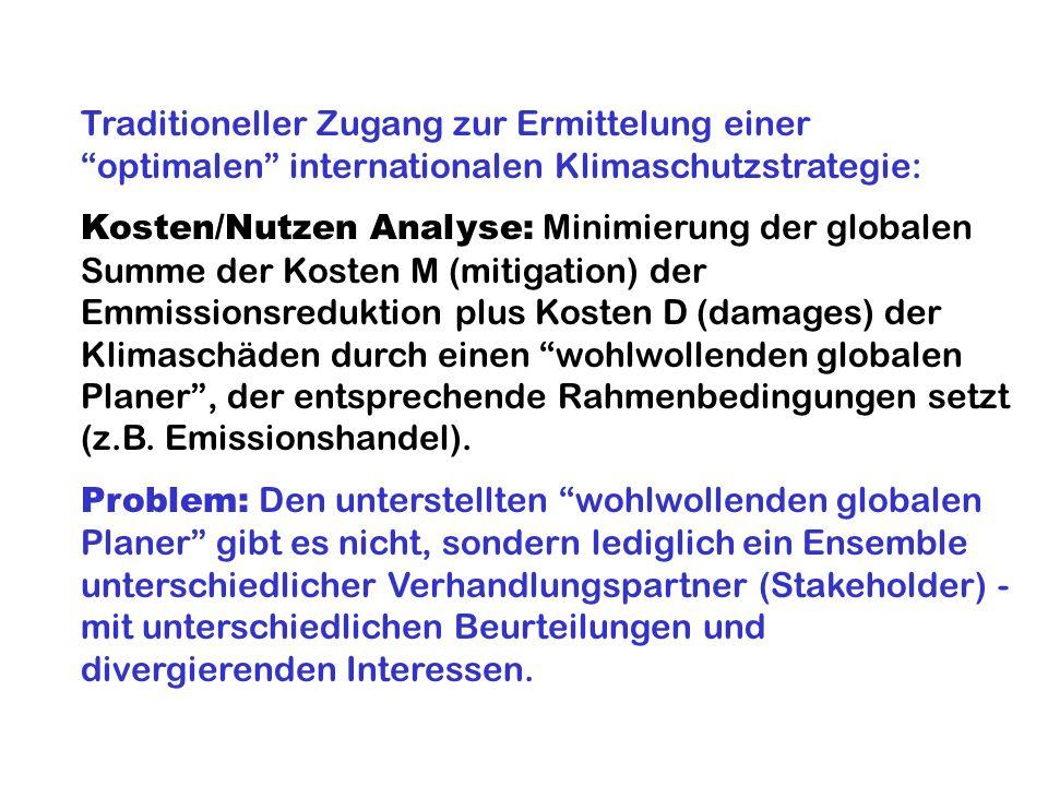 Traditioneller Zugang zur Ermittelung einer optimalen internationalen Klimaschutzstrategie: Kosten/Nutzen Analyse: Minimierung der globalen Summe der Kosten M (mitigation) der Emmissionsreduktion plus Kosten D (damages) der Klimaschäden durch einen wohlwollenden globalen Planer , der entsprechende Rahmenbedingungen setzt (z.B.
