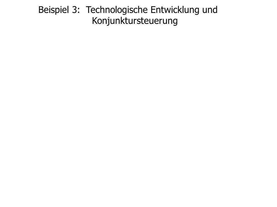 Beispiel 3: Technologische Entwicklung und Konjunktursteuerung