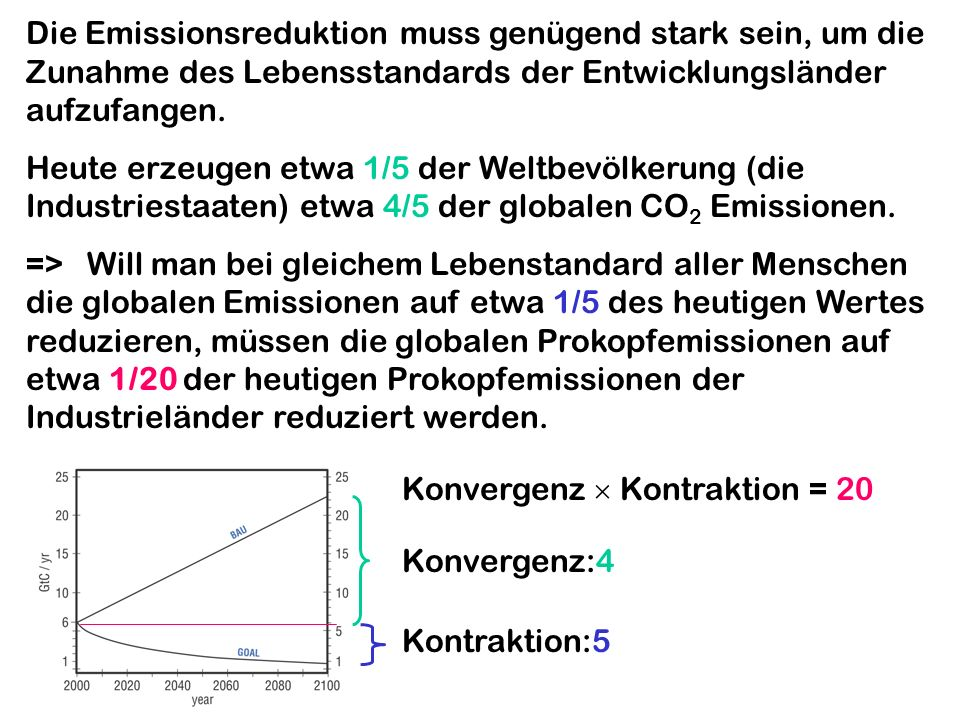 Die Emissionsreduktion muss genügend stark sein, um die Zunahme des Lebensstandards der Entwicklungsländer aufzufangen.