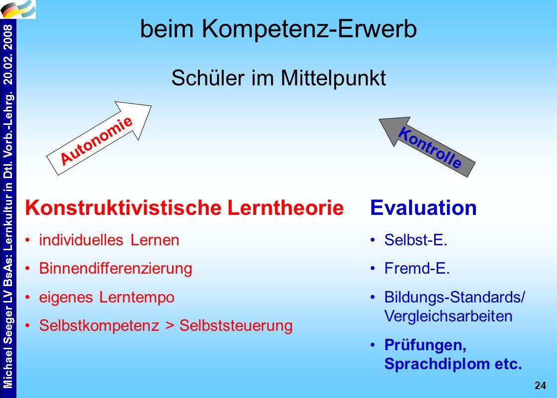 Michael Seeger LV BsAs: Lernkultur in Dtl. Vorb.-Lehrg.