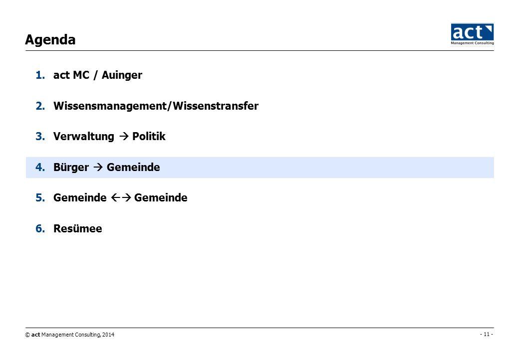 © act Management Consulting, 2014 - 11 - Agenda 1.act MC / Auinger 2.Wissensmanagement/Wissenstransfer 3.Verwaltung  Politik 4.Bürger  Gemeinde 5.Gemeinde  Gemeinde 6.Resümee