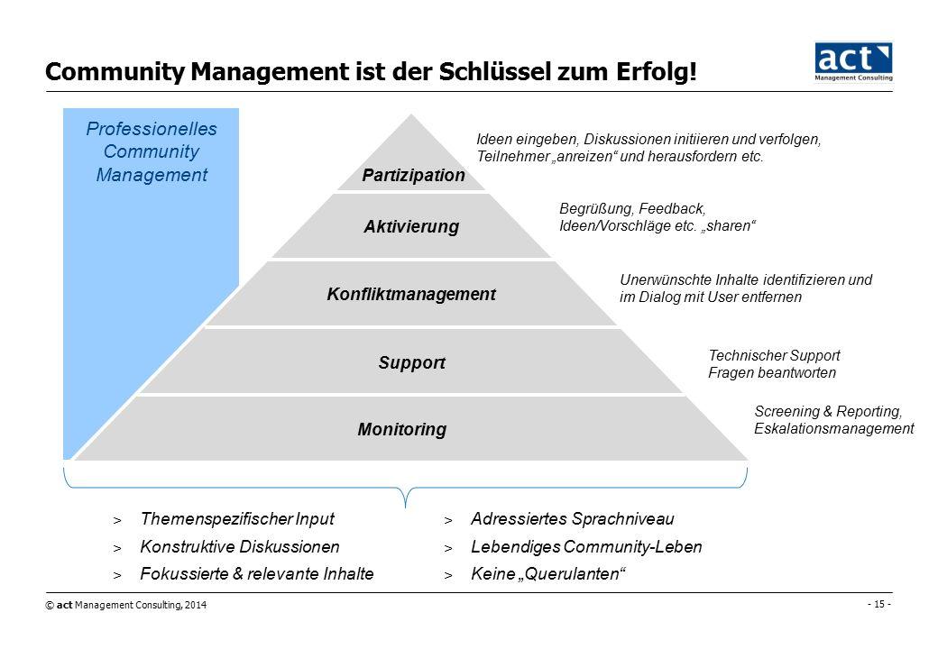 © act Management Consulting, 2014 - 15 - Community Management ist der Schlüssel zum Erfolg.