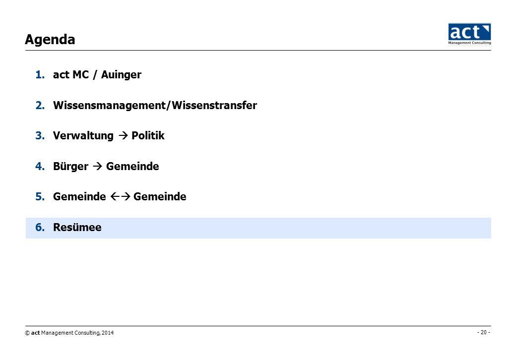 © act Management Consulting, 2014 - 20 - Agenda 1.act MC / Auinger 2.Wissensmanagement/Wissenstransfer 3.Verwaltung  Politik 4.Bürger  Gemeinde 5.Gemeinde  Gemeinde 6.Resümee