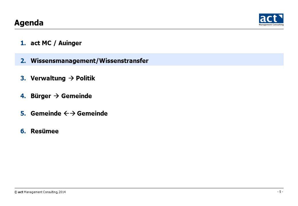 © act Management Consulting, 2014 - 5 - Agenda 1.act MC / Auinger 2.Wissensmanagement/Wissenstransfer 3.Verwaltung  Politik 4.Bürger  Gemeinde 5.Gemeinde  Gemeinde 6.Resümee