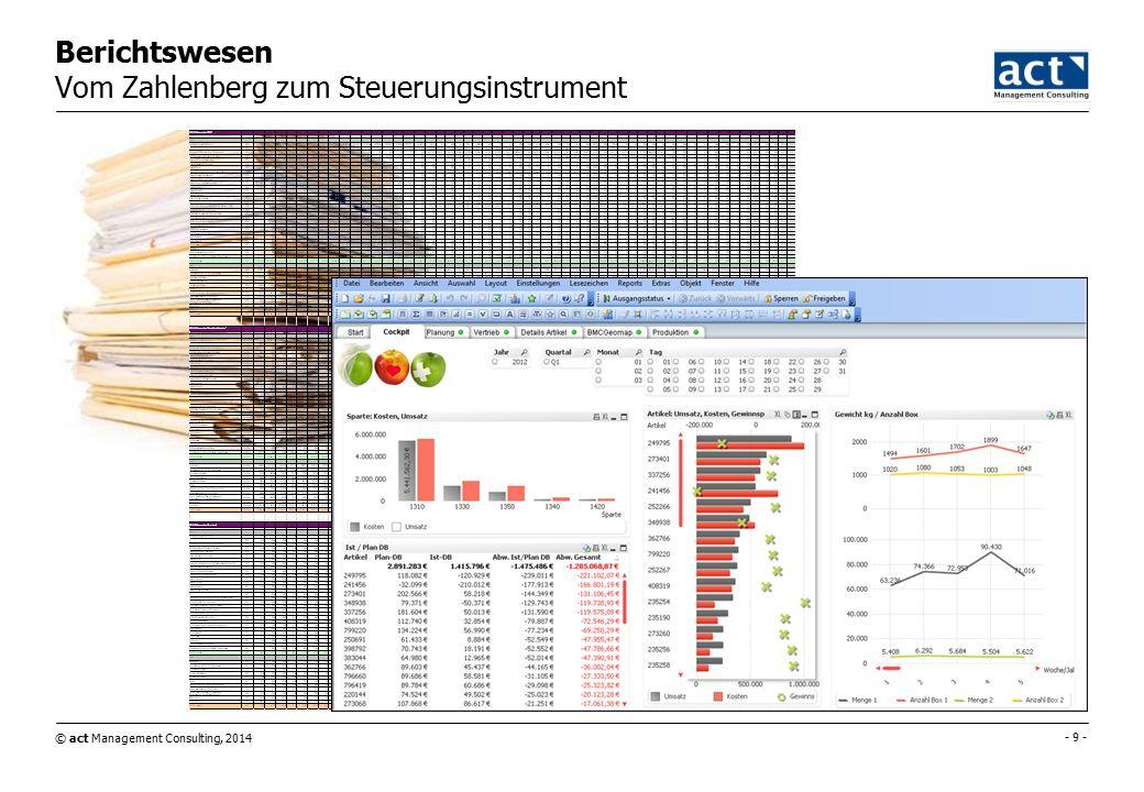 © act Management Consulting, 2014 - 9 - Berichtswesen Vom Zahlenberg zum Steuerungsinstrument