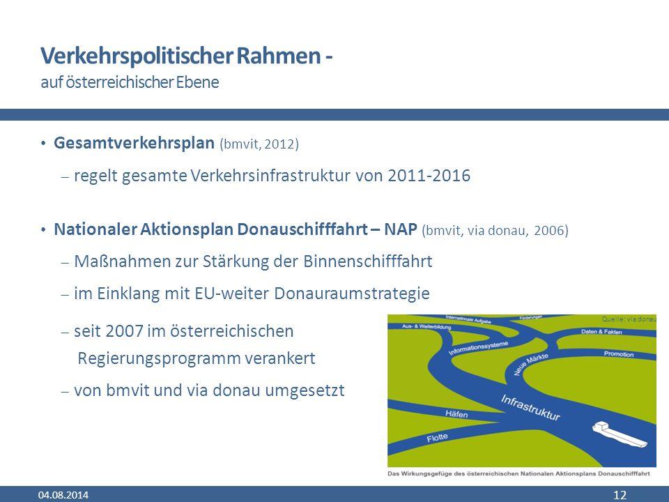 Verkehrspolitischer Rahmen - auf österreichischer Ebene Gesamtverkehrsplan (bmvit, 2012)  regelt gesamte Verkehrsinfrastruktur von 2011-2016 Nationaler Aktionsplan Donauschifffahrt – NAP (bmvit, via donau, 2006)  Maßnahmen zur Stärkung der Binnenschifffahrt  im Einklang mit EU-weiter Donauraumstrategie  seit 2007 im österreichischen Regierungsprogramm verankert  von bmvit und via donau umgesetzt 04.08.2014 12 Quelle: via donau