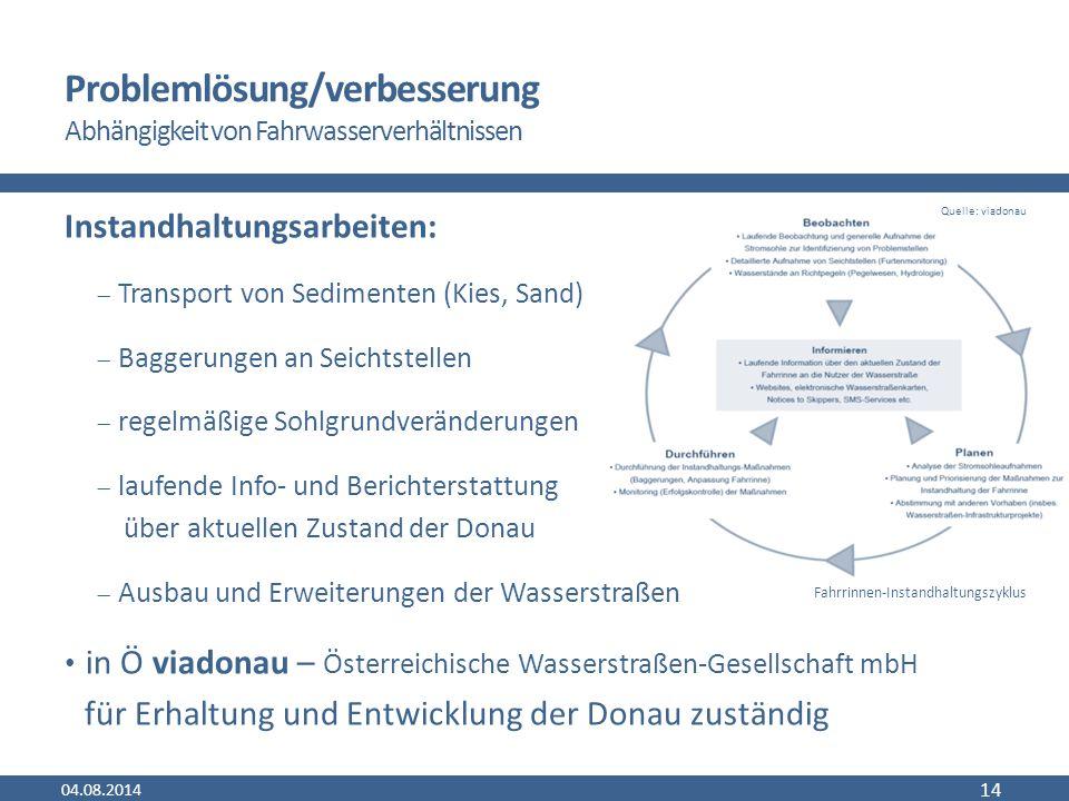 Problemlösung/verbesserung Abhängigkeit von Fahrwasserverhältnissen Instandhaltungsarbeiten:  Transport von Sedimenten (Kies, Sand)  Baggerungen an Seichtstellen  regelmäßige Sohlgrundveränderungen  laufende Info- und Berichterstattung über aktuellen Zustand der Donau  Ausbau und Erweiterungen der Wasserstraßen in Ö viadonau – Österreichische Wasserstraßen-Gesellschaft mbH für Erhaltung und Entwicklung der Donau zuständig 04.08.2014 14 Quelle: viadonau Fahrrinnen-Instandhaltungszyklus