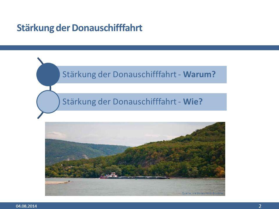 Stärkung der Donauschifffahrt 04.08.2014 2 Stärkung der Donauschifffahrt - Warum.