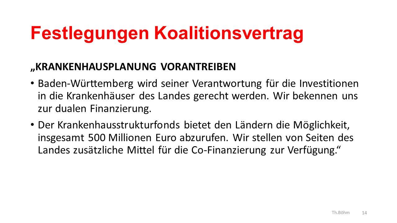 """Festlegungen Koalitionsvertrag """"KRANKENHAUSPLANUNG VORANTREIBEN Baden-Württemberg wird seiner Verantwortung für die Investitionen in die Krankenhäuser des Landes gerecht werden."""