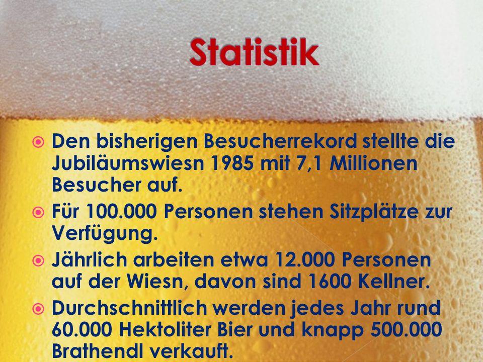  Den bisherigen Besucherrekord stellte die Jubiläumswiesn 1985 mit 7,1 Millionen Besucher auf.
