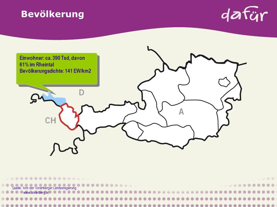 Bevölkerung Einwohner: ca. 390 Tsd, davon 61% im Rheintal Bevölkerungsdichte: 141 EW/km2 Einwohner: ca. 390 Tsd, davon 61% im Rheintal Bevölkerungsdic