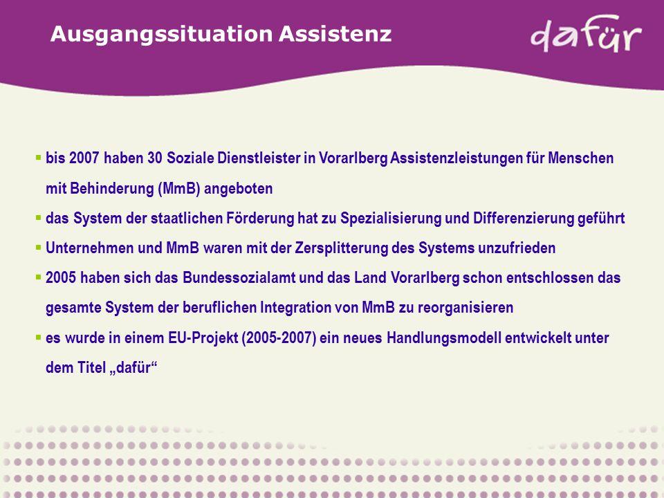 Ausgangssituation Assistenz  bis 2007 haben 30 Soziale Dienstleister in Vorarlberg Assistenzleistungen für Menschen mit Behinderung (MmB) angeboten 