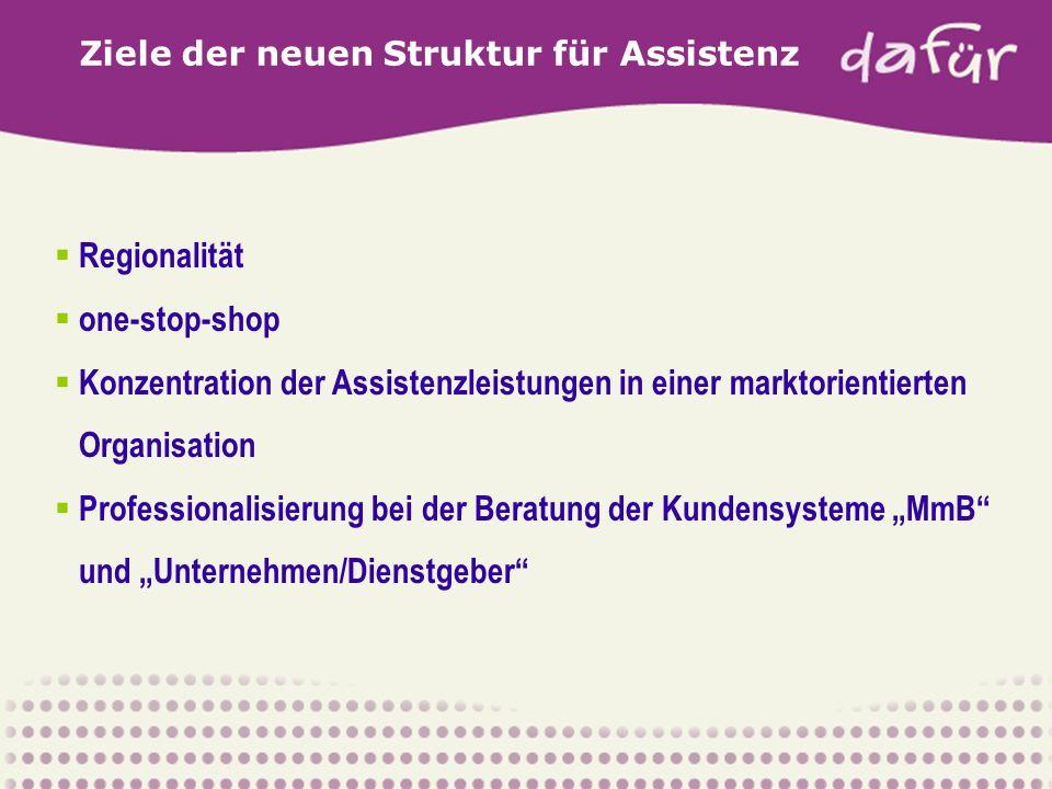"""Ziele der neuen Struktur für Assistenz  Regionalität  one-stop-shop  Konzentration der Assistenzleistungen in einer marktorientierten Organisation  Professionalisierung bei der Beratung der Kundensysteme """"MmB und """"Unternehmen/Dienstgeber"""