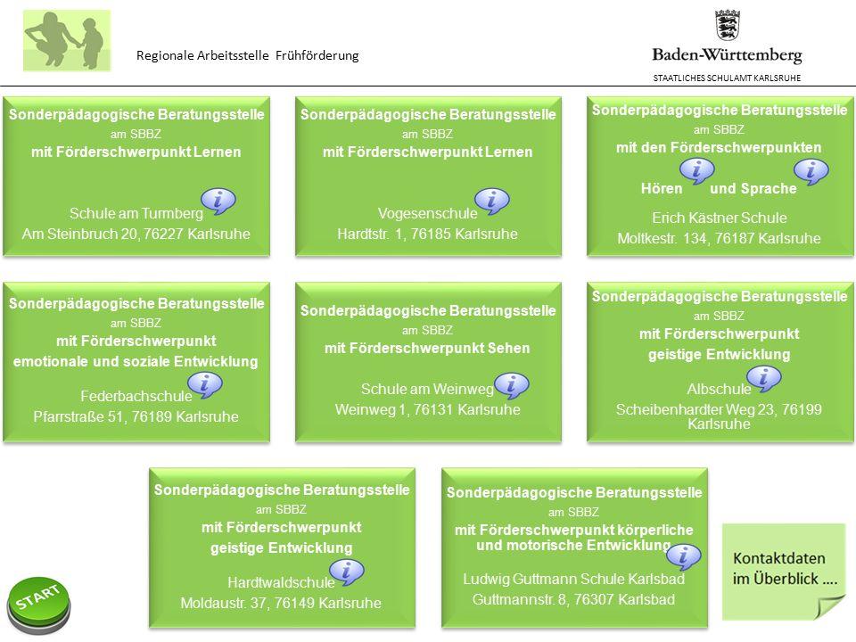 STAATLICHES SCHULAMT KARLSRUHE Regionale Arbeitsstelle Frühförderung Kontaktdaten der Sonderpädagogischen Beratungsstellen im südlichen Landkreis Karlsruhe