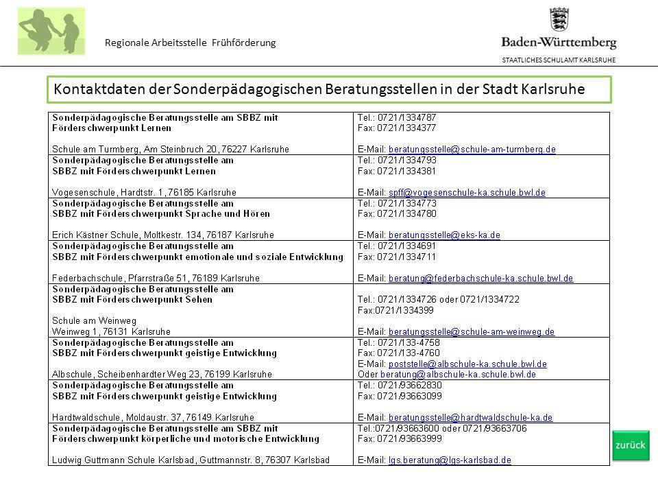 STAATLICHES SCHULAMT KARLSRUHE Regionale Arbeitsstelle Frühförderung Kontaktdaten der Sonderpädagogischen Beratungsstellen in der Stadt Karlsruhe