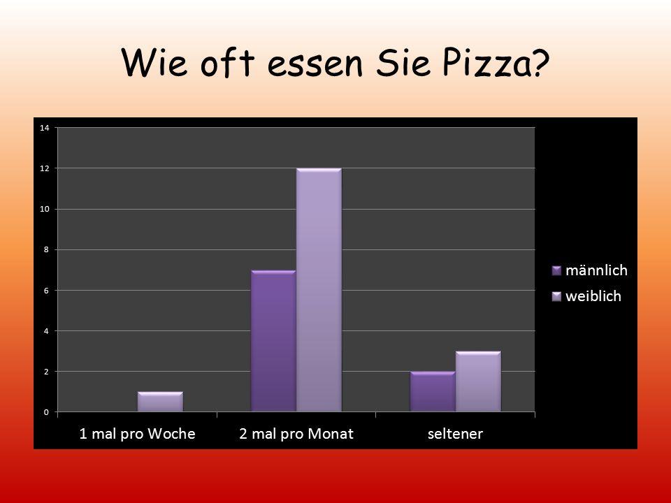 Essen Sie Ihre Pizza mit Knoblauchrand?