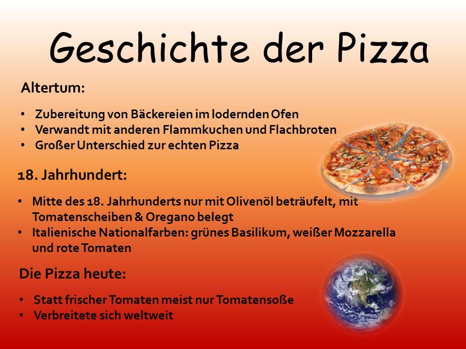 Bevorzugte Pizzen