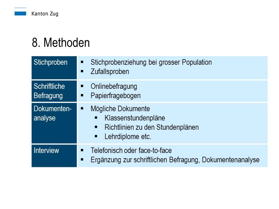 Stichproben  Stichprobenziehung bei grosser Population  Zufallsproben Schriftliche Befragung  Onlinebefragung  Papierfragebogen Dokumenten- analys