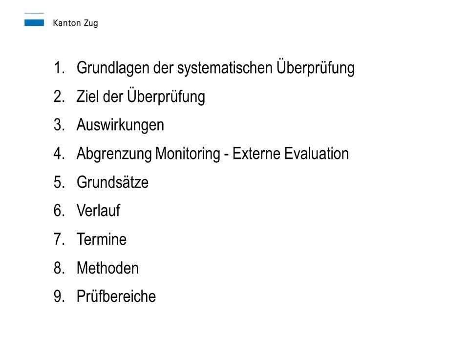1.Grundlagen der systematischen Überprüfung 2.Ziel der Überprüfung 3.Auswirkungen 4.Abgrenzung Monitoring - Externe Evaluation 5.Grundsätze 6.Verlauf 7.Termine 8.Methoden 9.Prüfbereiche