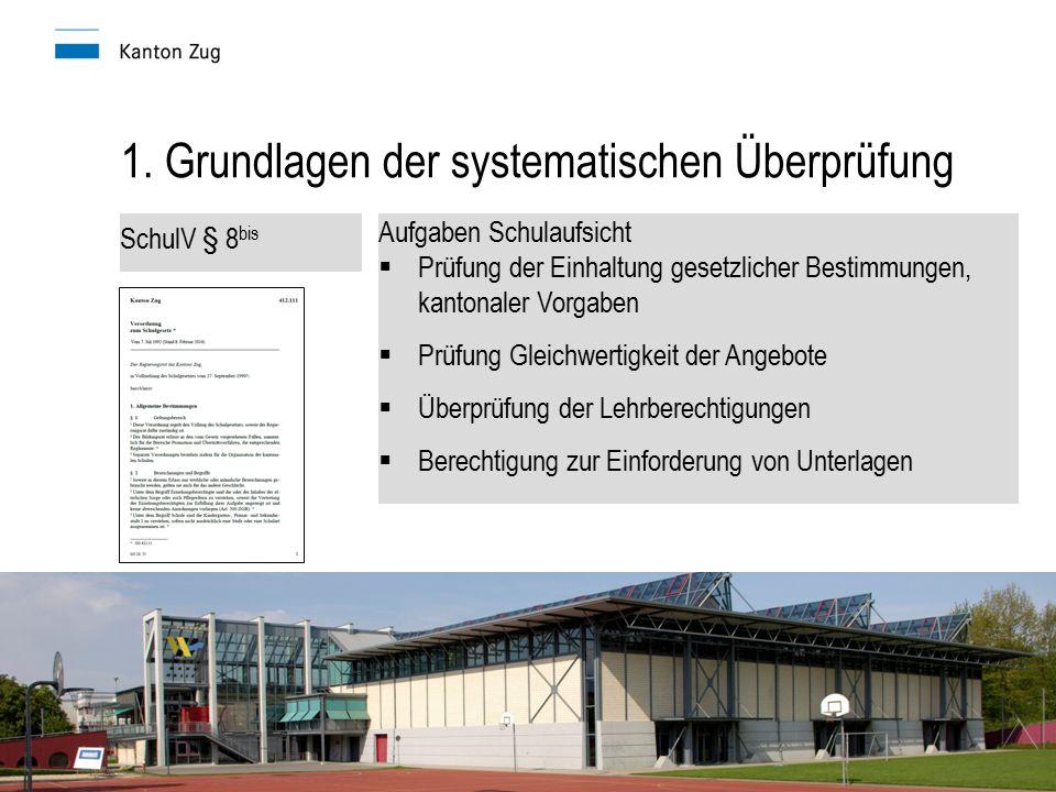 SchulV § 8 bis Aufgaben Schulaufsicht  Prüfung der Einhaltung gesetzlicher Bestimmungen, kantonaler Vorgaben  Prüfung Gleichwertigkeit der Angebote  Überprüfung der Lehrberechtigungen  Berechtigung zur Einforderung von Unterlagen
