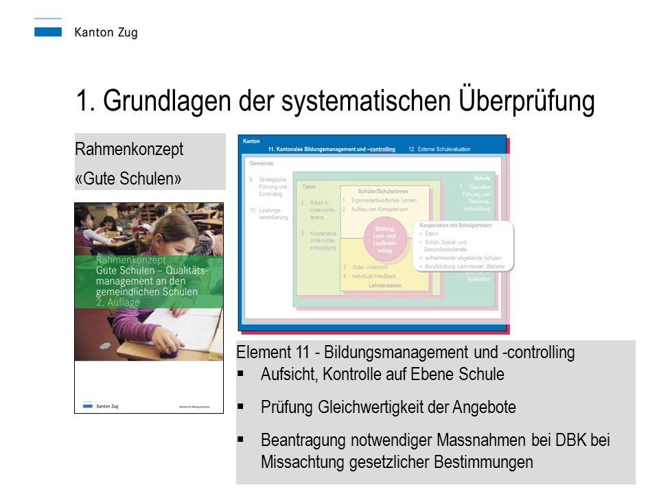 1. Grundlagen der systematischen Überprüfung Rahmenkonzept «Gute Schulen» Element 11 - Bildungsmanagement und -controlling  Aufsicht, Kontrolle auf E