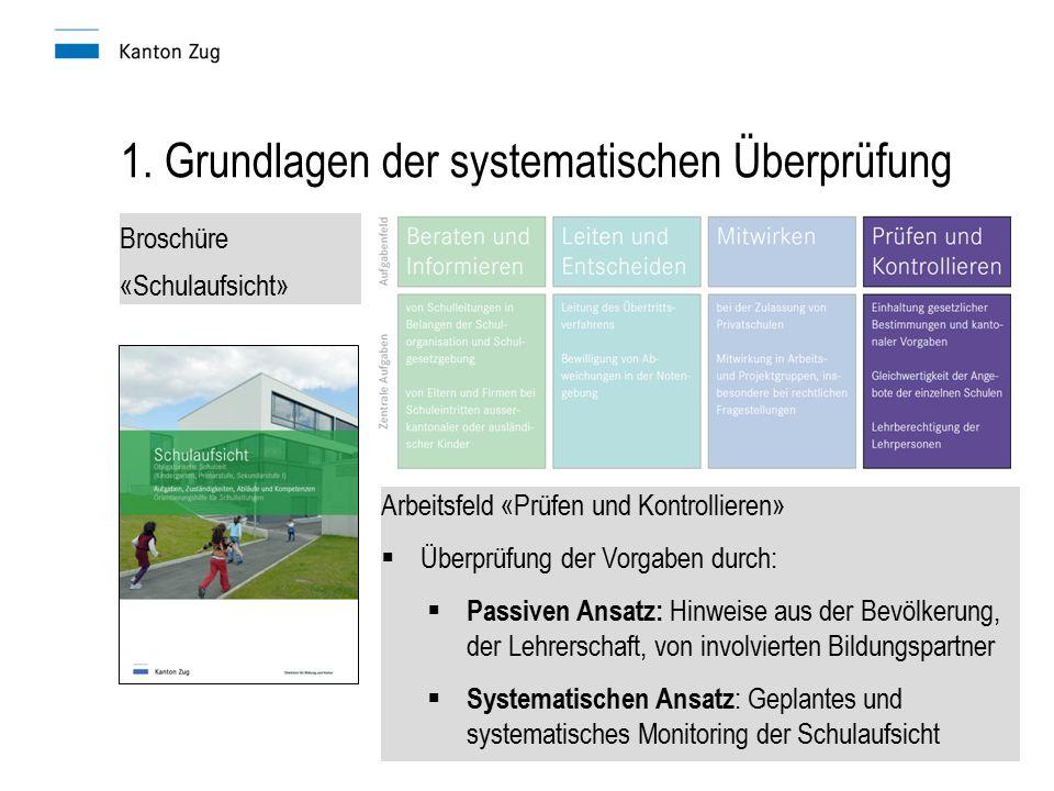 1. Grundlagen der systematischen Überprüfung Broschüre «Schulaufsicht» Arbeitsfeld «Prüfen und Kontrollieren»  Überprüfung der Vorgaben durch:  Pass