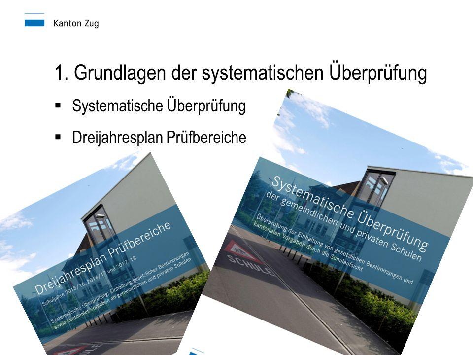 1. Grundlagen der systematischen Überprüfung  Systematische Überprüfung  Dreijahresplan Prüfbereiche