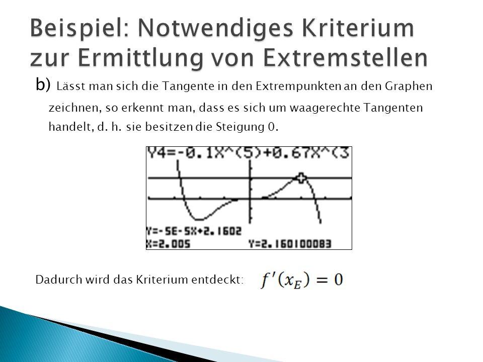 b) Lässt man sich die Tangente in den Extrempunkten an den Graphen zeichnen, so erkennt man, dass es sich um waagerechte Tangenten handelt, d.