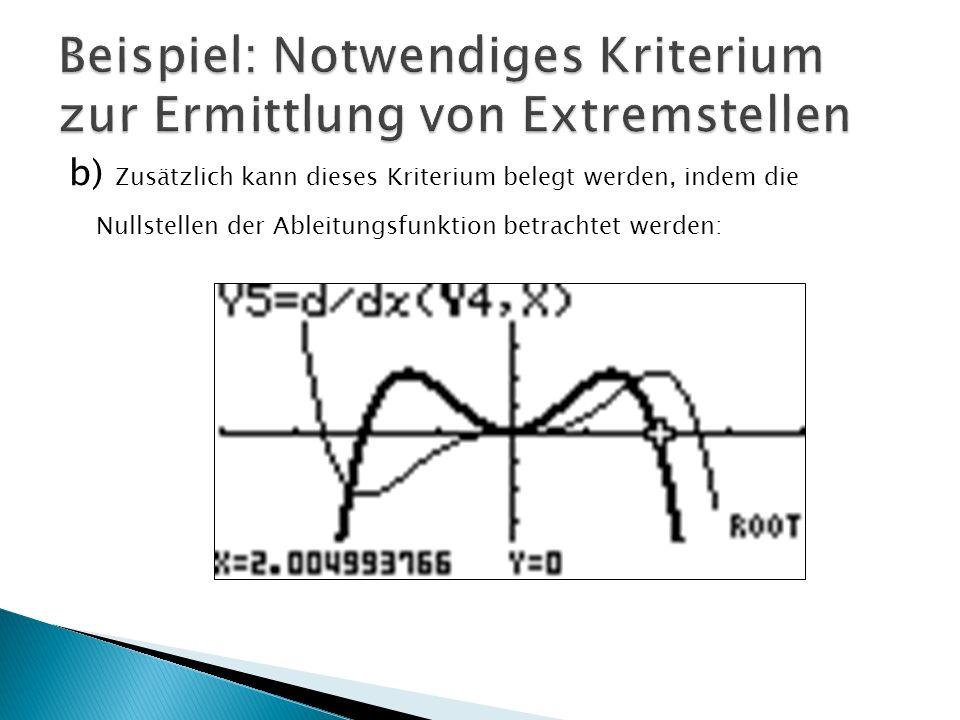 b) Zusätzlich kann dieses Kriterium belegt werden, indem die Nullstellen der Ableitungsfunktion betrachtet werden: