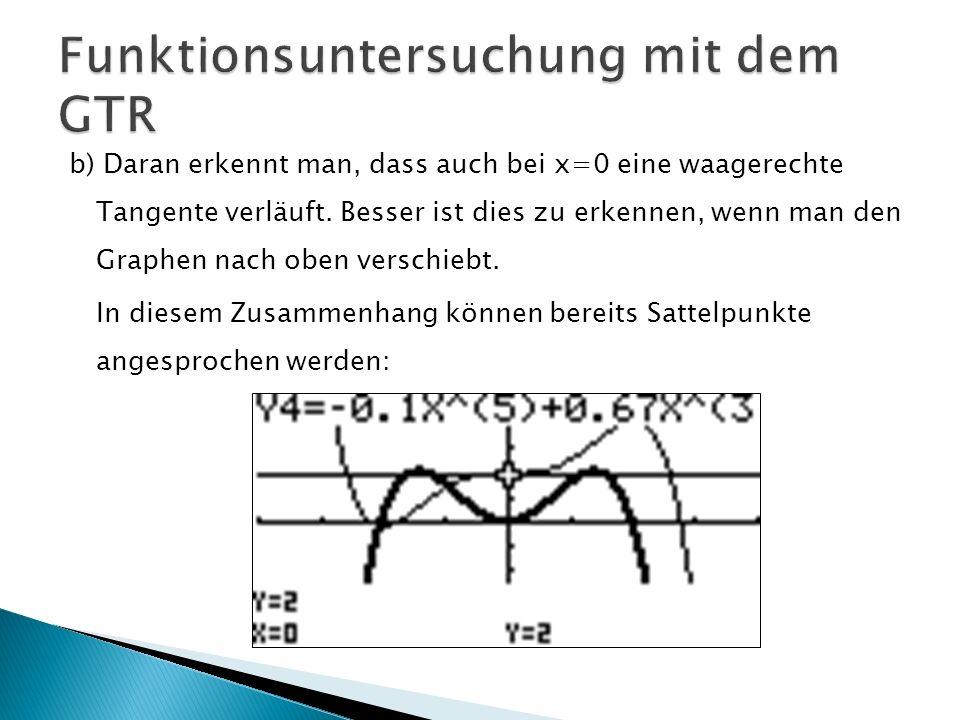 b) Daran erkennt man, dass auch bei x=0 eine waagerechte Tangente verläuft.